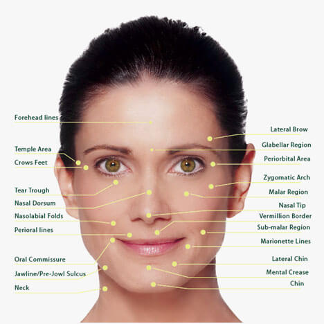 Skin PRP Treatment in Mumbai, India